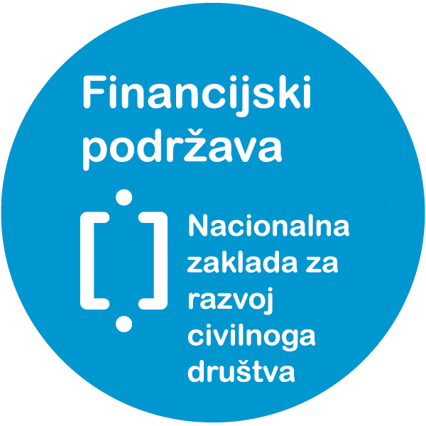 financijska podrška datiranje